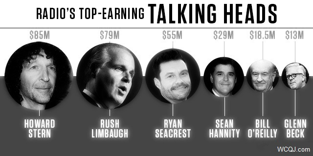 highest-paid-radio-djs